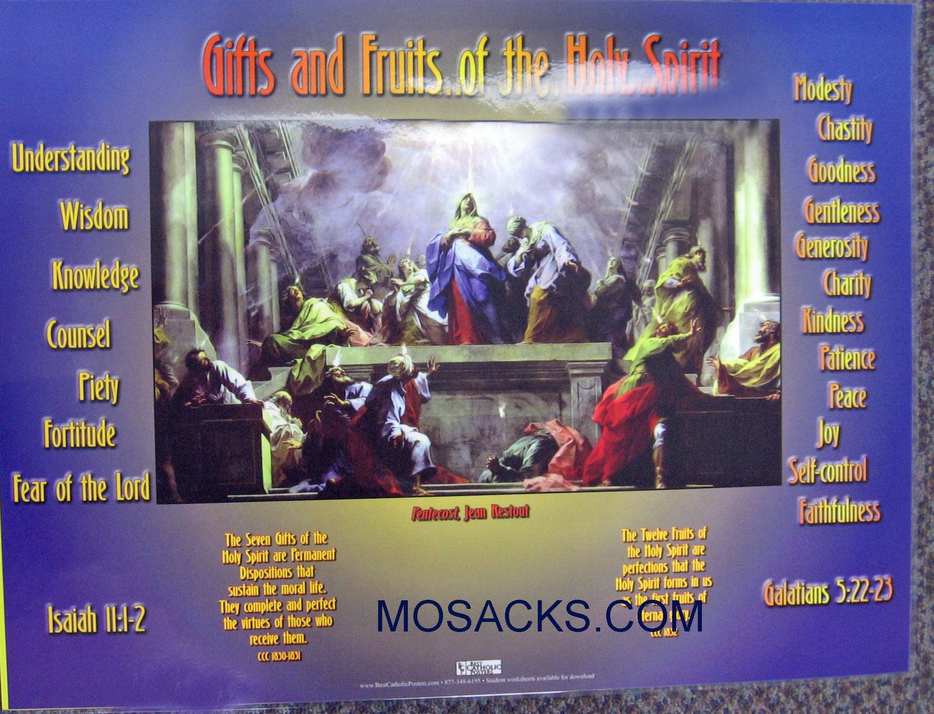 Gifts and Fruits of the Holy Spirit Laminated Poster